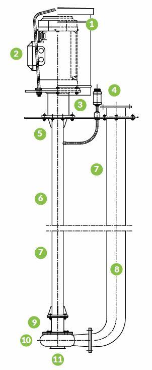 jks-hjks-pyorrevirtapumput rakenne